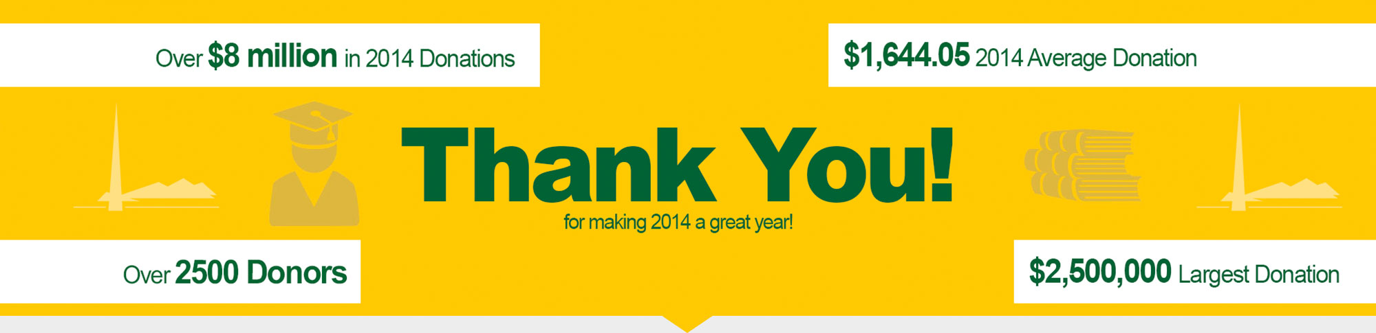 Thank you for your generous donations to Black Hills State University