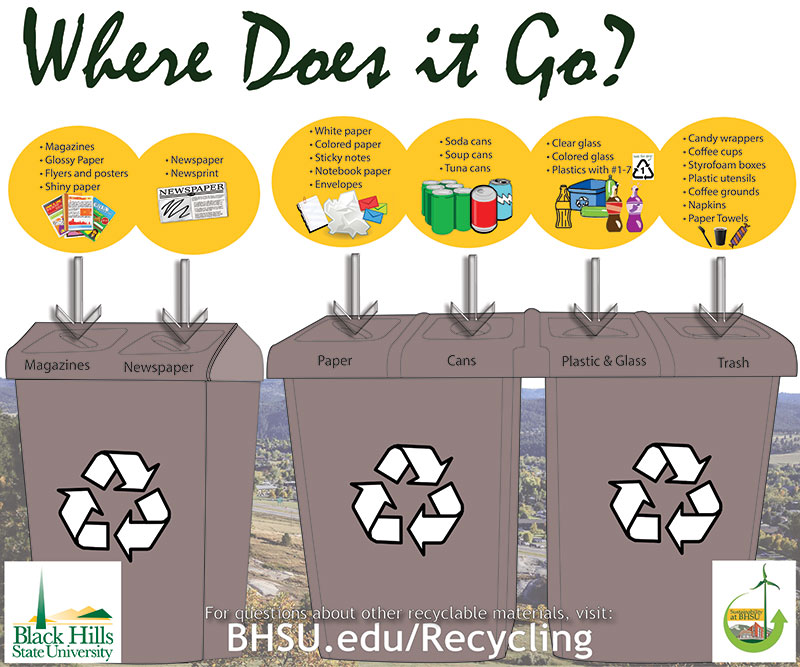 Recycling-Poster-6-bins-01-800w